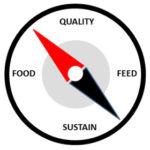 Bast Kwaliteitsbeheer